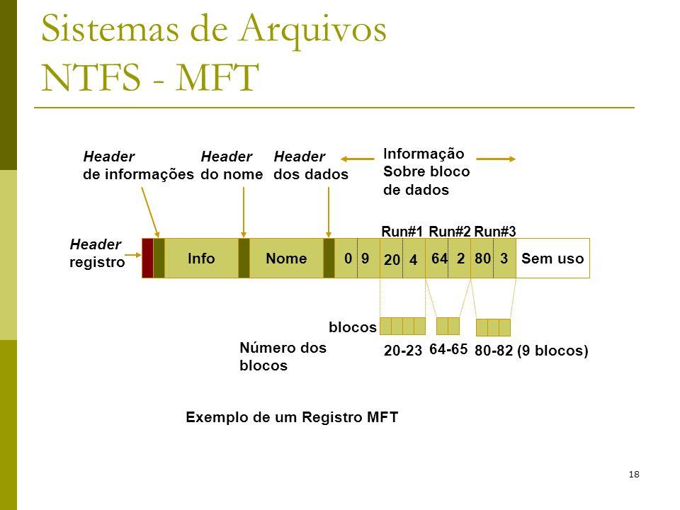 18 Sistemas de Arquivos NTFS - MFT Exemplo de um Registro MFT InfoNome0 964 2Sem uso Informação Sobre bloco de dados 80 3 20 4 Header registro Header