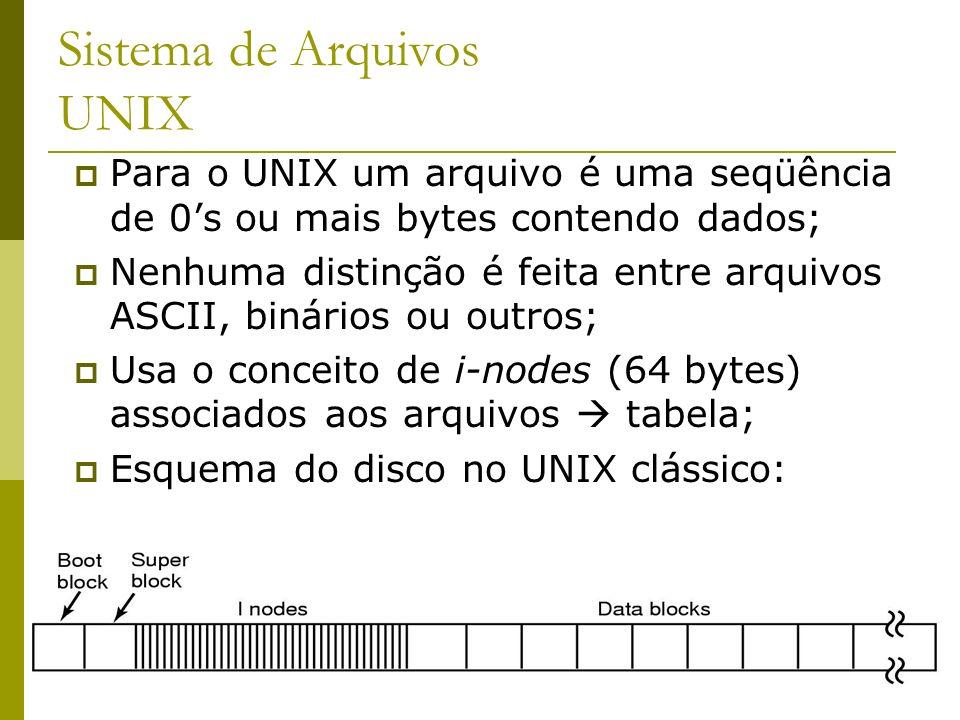 23 Sistema de Arquivos UNIX Para o UNIX um arquivo é uma seqüência de 0s ou mais bytes contendo dados; Nenhuma distinção é feita entre arquivos ASCII,