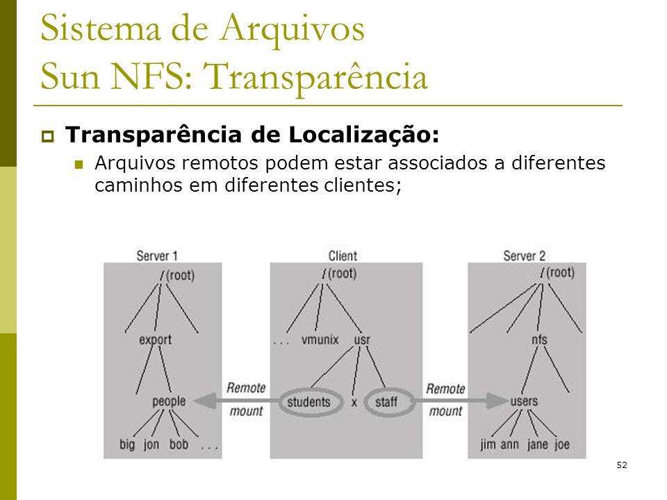 52 Sistema de Arquivos Sun NFS: Transparência Transparência de Localização: Arquivos remotos podem estar associados a diferentes caminhos em diferente