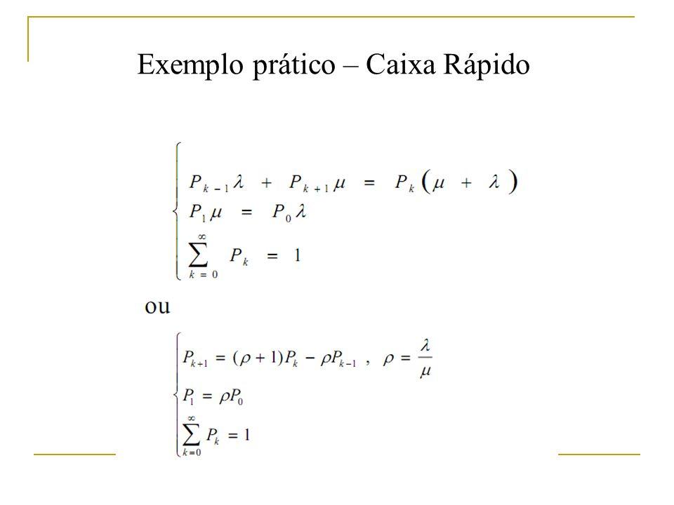 Exemplo prático – Caixa Rápido