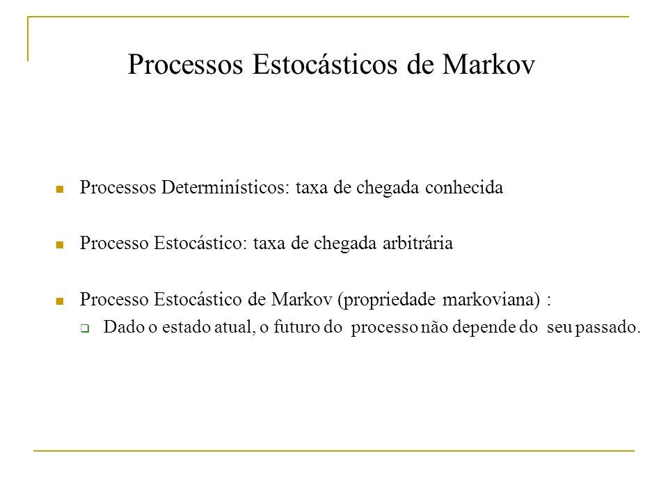 Processos Determinísticos: taxa de chegada conhecida Processo Estocástico: taxa de chegada arbitrária Processo Estocástico de Markov (propriedade markoviana) : Dado o estado atual, o futuro do processo não depende do seu passado.