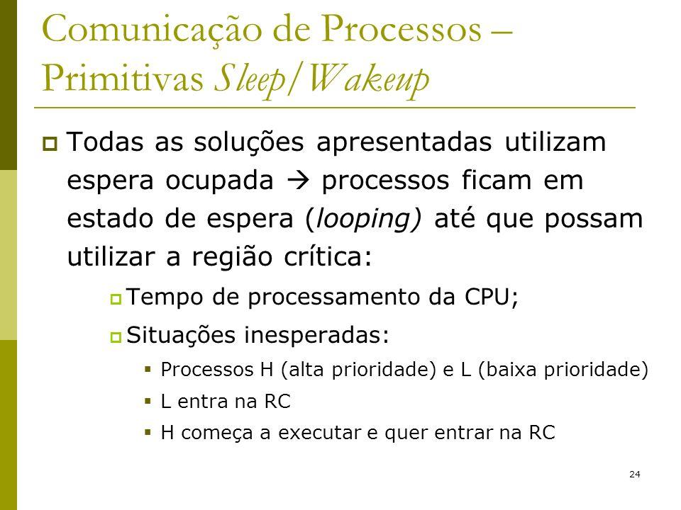 24 Comunicação de Processos – Primitivas Sleep/Wakeup Todas as soluções apresentadas utilizam espera ocupada processos ficam em estado de espera (loop