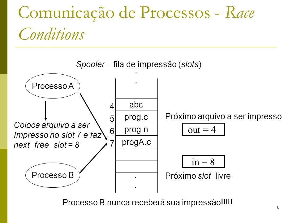 6 abc prog.c prog.n 4 5 6 7........ Processo A Processo B in = 8 out = 4 Próximo slot livre Próximo arquivo a ser impresso Coloca arquivo a ser Impres