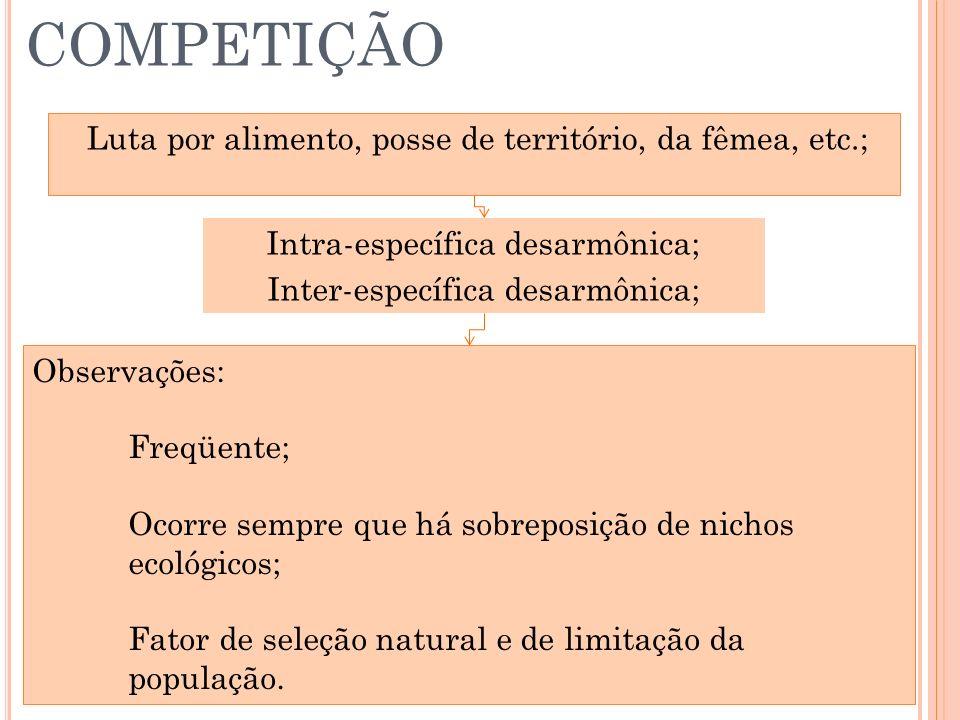 COMPETIÇÃO Luta por alimento, posse de território, da fêmea, etc.; Intra-específica desarmônica; Inter-específica desarmônica; Observações: Freqüente;