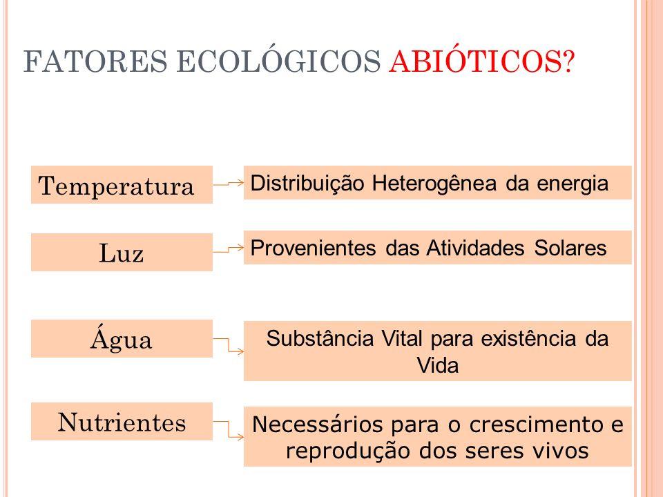 FATORES ECOLÓGICOS ABIÓTICOS? Temperatura Luz Água Nutrientes Distribuição Heterogênea da energia Provenientes das Atividades Solares Substância Vital