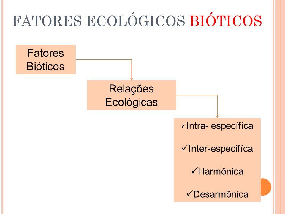 FATORES ECOLÓGICOS BIÓTICOS Fatores Bióticos Relações Ecológicas Intra- específica Inter-especifíca Harmônica Desarmônica