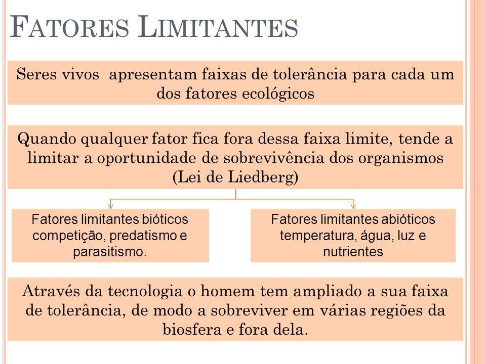 F ATORES L IMITANTES Seres vivos apresentam faixas de tolerância para cada um dos fatores ecológicos Quando qualquer fator fica fora dessa faixa limit