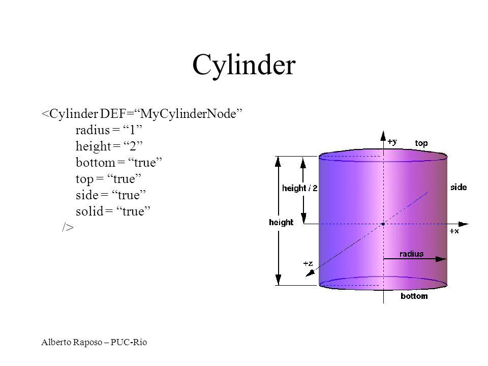 Alberto Raposo – PUC-Rio Cylinder <Cylinder DEF=MyCylinderNode radius = 1 height = 2 bottom = true top = true side = true solid = true />