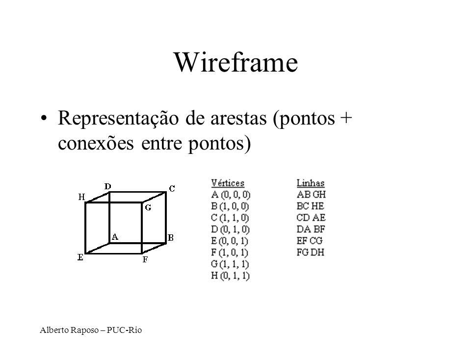 Alberto Raposo – PUC-Rio Wireframe Representação de arestas (pontos + conexões entre pontos)