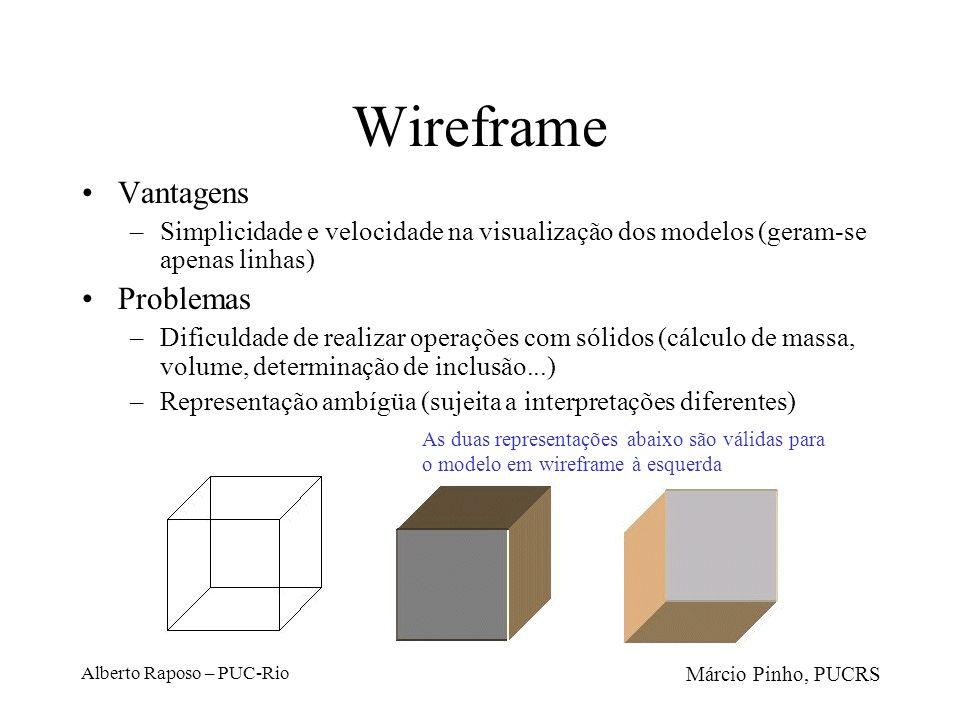 Alberto Raposo – PUC-Rio Wireframe Vantagens –Simplicidade e velocidade na visualização dos modelos (geram-se apenas linhas) Problemas –Dificuldade de