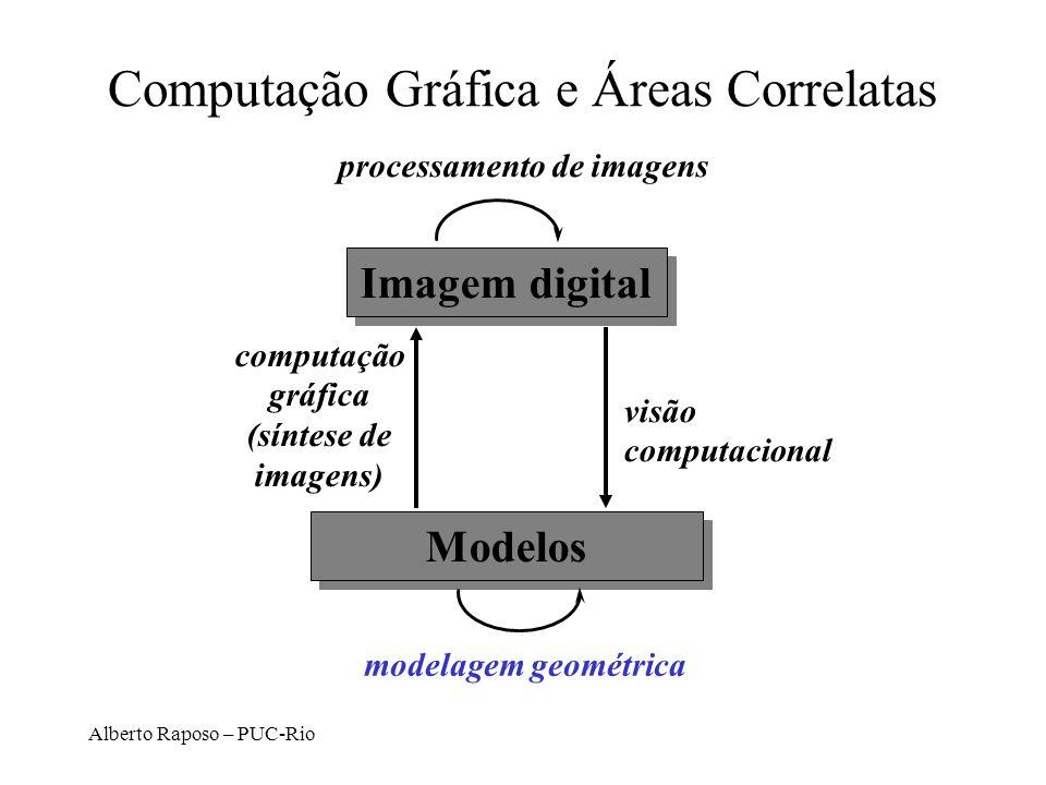 Alberto Raposo – PUC-Rio Controle de Curvas / Splines Curvas são definidas por pontos de controle Alterando os pontos, altera-se a curva MIT EECS 6.837, Durand and Cutler BSpline (aproximação) Interpolação Bézier (aproximação)