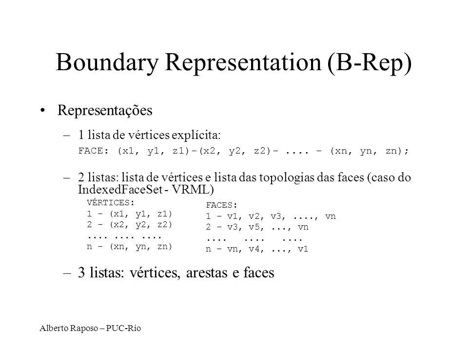 Alberto Raposo – PUC-Rio Boundary Representation (B-Rep) Representações –1 lista de vértices explícita: FACE: (x1, y1, z1)-(x2, y2, z2)-.... - (xn, yn