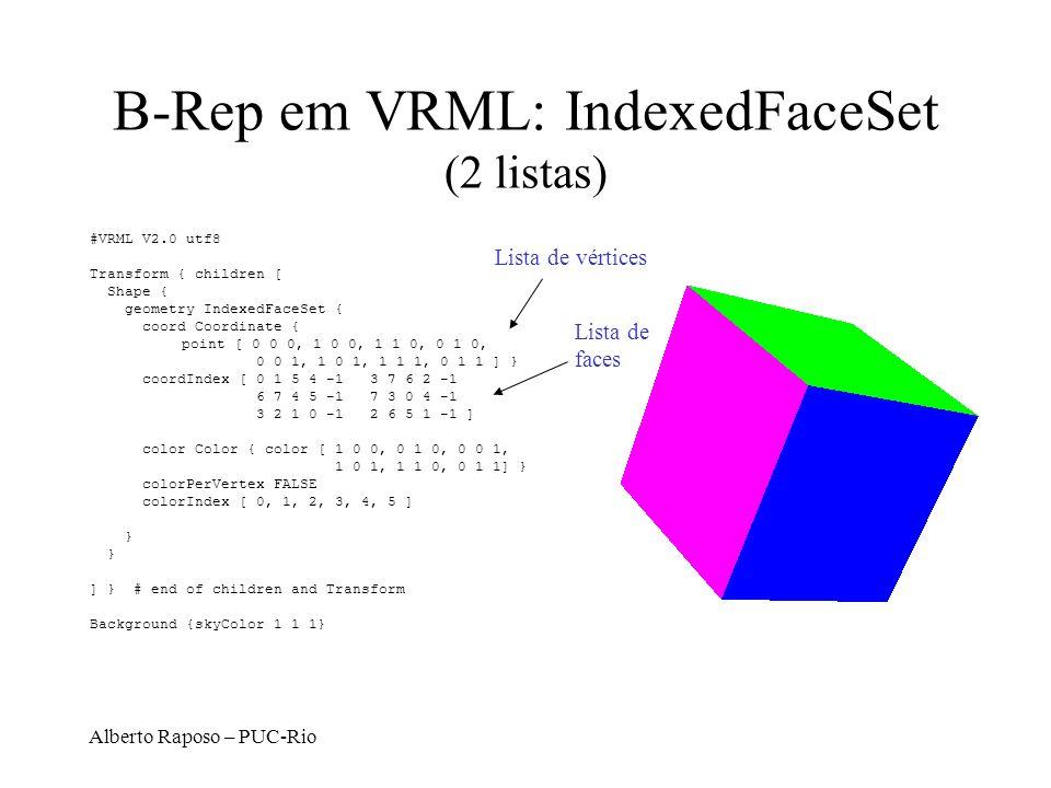 Alberto Raposo – PUC-Rio B-Rep em VRML: IndexedFaceSet (2 listas) #VRML V2.0 utf8 Transform { children [ Shape { geometry IndexedFaceSet { coord Coord