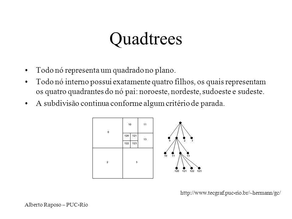 Alberto Raposo – PUC-Rio Quadtrees Todo nó representa um quadrado no plano. Todo nó interno possui exatamente quatro filhos, os quais representam os q