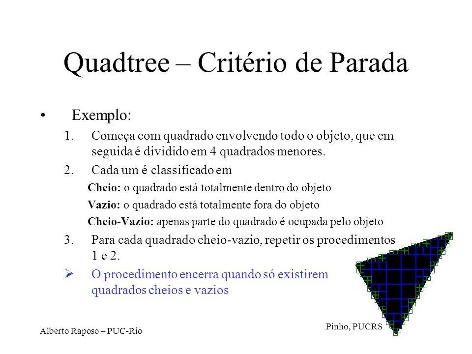 Alberto Raposo – PUC-Rio Quadtree – Critério de Parada Exemplo: 1.Começa com quadrado envolvendo todo o objeto, que em seguida é dividido em 4 quadrad
