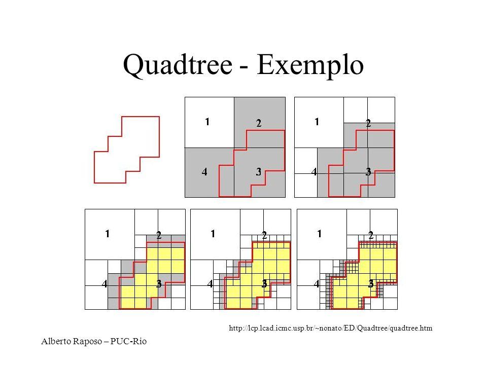 Alberto Raposo – PUC-Rio Quadtree - Exemplo http://lcp.lcad.icmc.usp.br/~nonato/ED/Quadtree/quadtree.htm