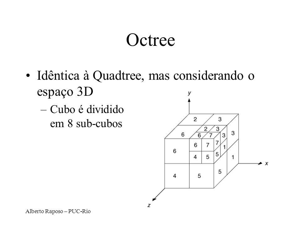 Alberto Raposo – PUC-Rio Octree Idêntica à Quadtree, mas considerando o espaço 3D –Cubo é dividido em 8 sub-cubos