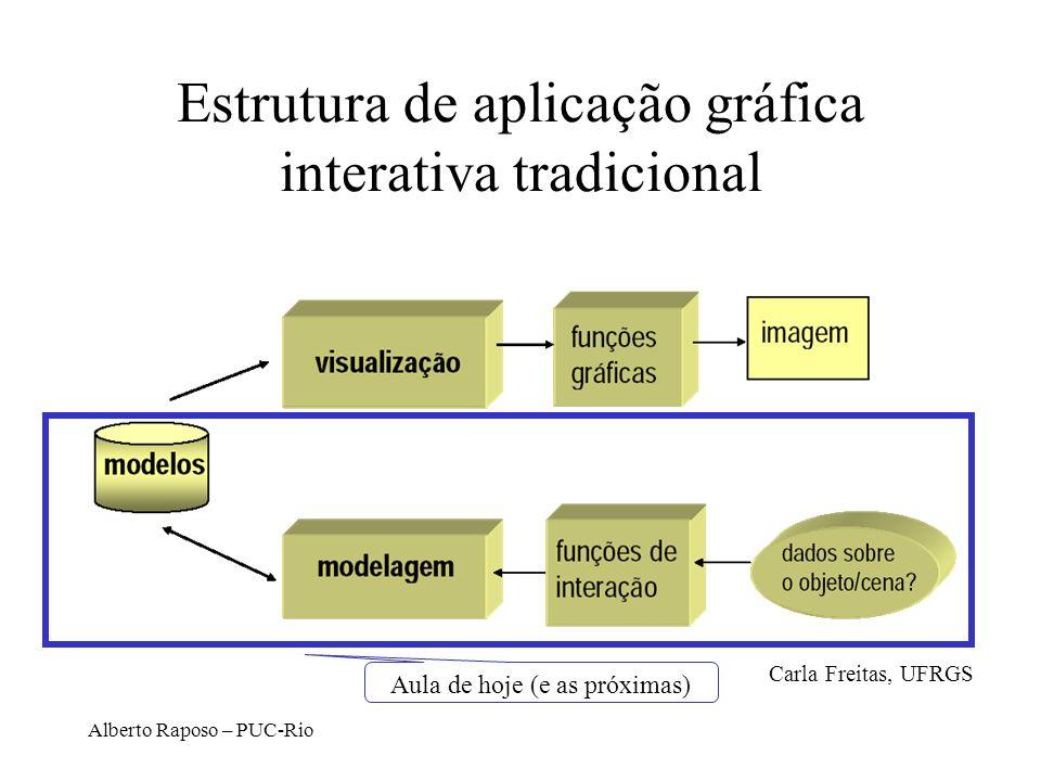 Alberto Raposo – PUC-Rio Estrutura de aplicação gráfica interativa tradicional Carla Freitas, UFRGS Aula de hoje (e as próximas)