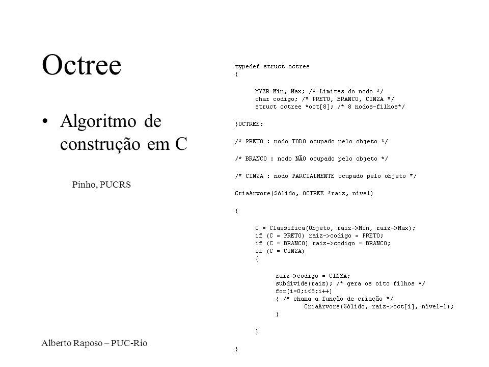 Alberto Raposo – PUC-Rio Octree Algoritmo de construção em C Pinho, PUCRS