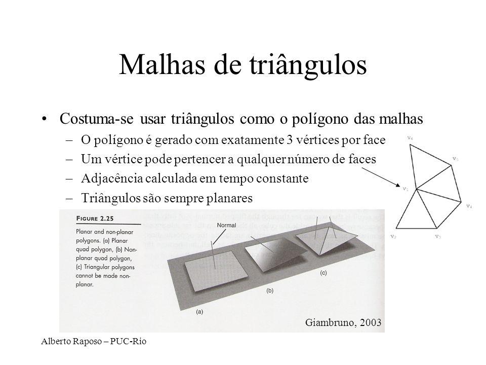 Alberto Raposo – PUC-Rio Malhas de triângulos Costuma-se usar triângulos como o polígono das malhas –O polígono é gerado com exatamente 3 vértices por