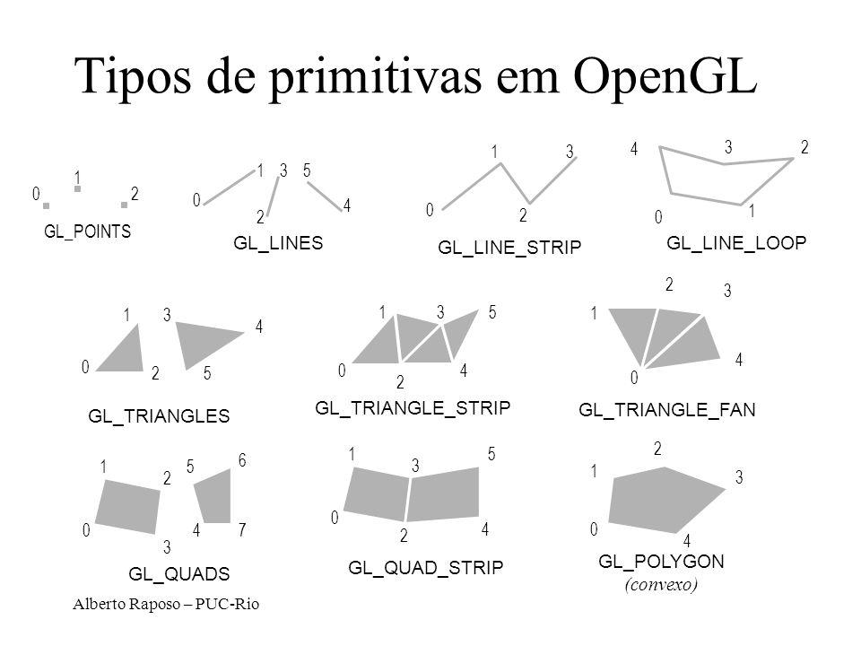 Alberto Raposo – PUC-Rio Tipos de primitivas em OpenGL GL_LINES 0 1 2 35 4 GL_LINE_STRIP 0 1 2 3 GL_LINE_LOOP 0 1 23 4 GL_POLYGON (convexo) 0 4 3 2 1
