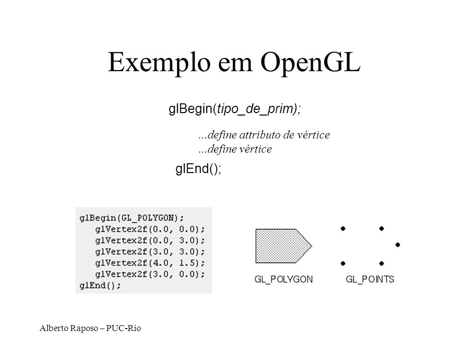 Alberto Raposo – PUC-Rio Exemplo em OpenGL …define attributo de vértice …define vértice glBegin(tipo_de_prim); glEnd();