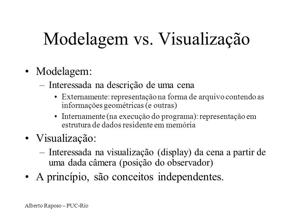 Alberto Raposo – PUC-Rio Modelagem vs. Visualização Modelagem: –Interessada na descrição de uma cena Externamente: representação na forma de arquivo c