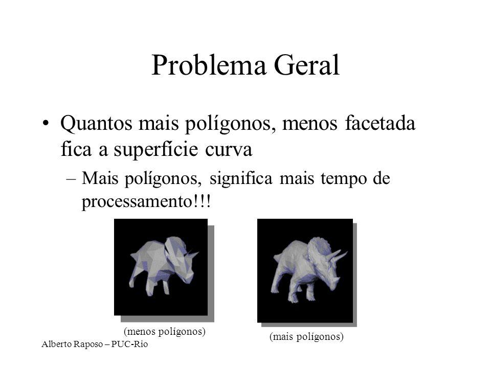 Alberto Raposo – PUC-Rio Problema Geral Quantos mais polígonos, menos facetada fica a superfície curva –Mais polígonos, significa mais tempo de proces