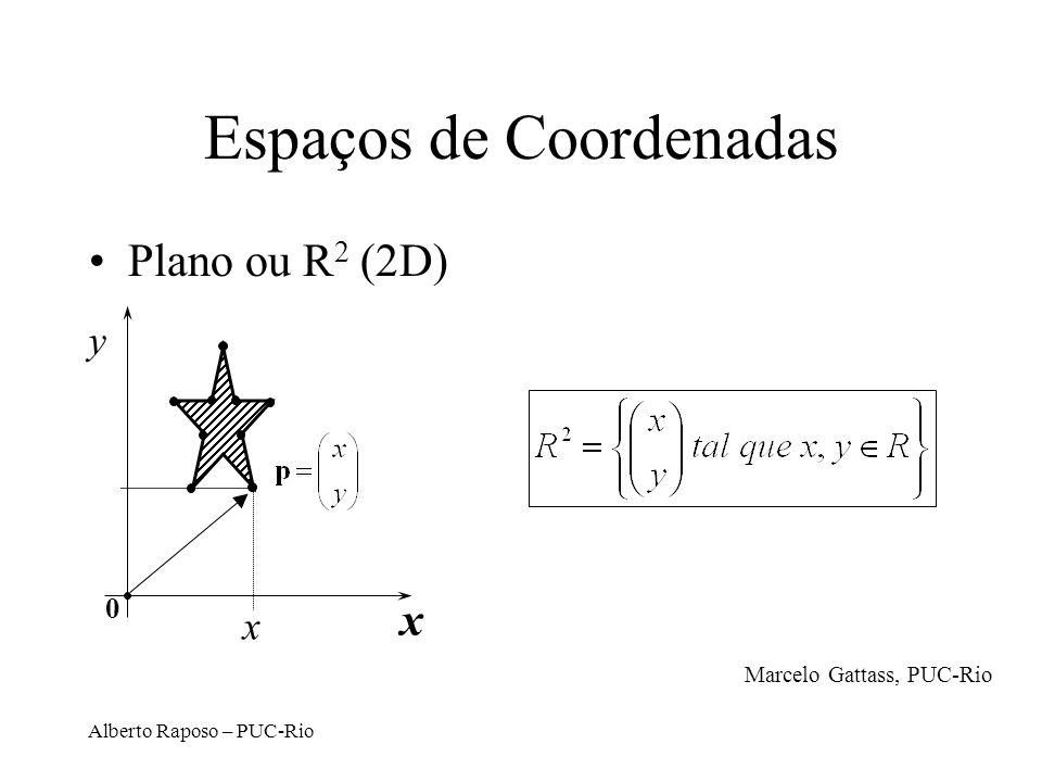Alberto Raposo – PUC-Rio Espaços de Coordenadas Plano ou R 2 (2D) x x y 0 Marcelo Gattass, PUC-Rio