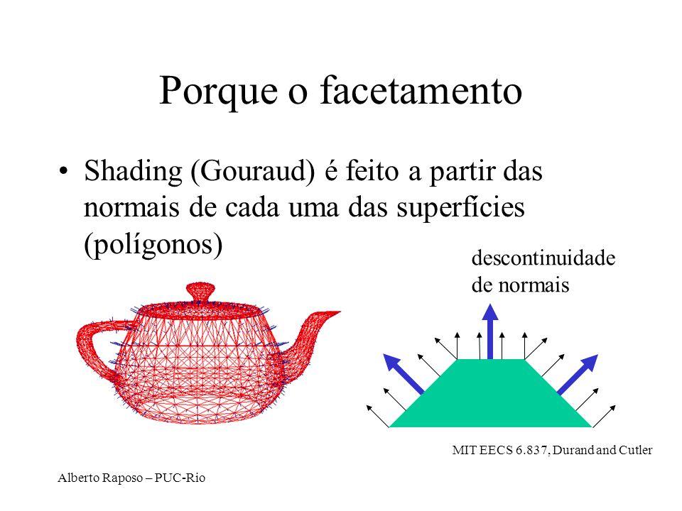 Alberto Raposo – PUC-Rio Porque o facetamento Shading (Gouraud) é feito a partir das normais de cada uma das superfícies (polígonos) descontinuidade d