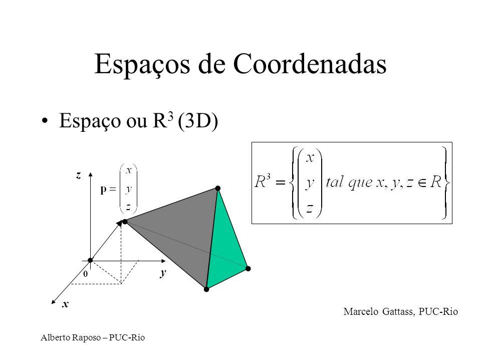 Alberto Raposo – PUC-Rio Modelagem Geométrica Tipos de estruturação de dados –Wireframe (representação de arestas) –Boundary representation (B-Rep) –Quadtree / Octree Primitivas Malhas de Polígonos –LOD (nível de detalhe) Curvas Geração de 3D a partir de 2D Outras técnicas –Metaballs –Subdivision Surfaces –Low-Poly