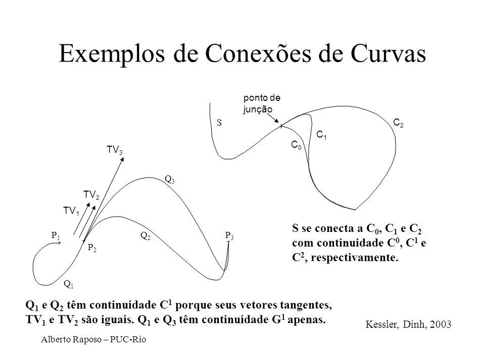 Alberto Raposo – PUC-Rio Exemplos de Conexões de Curvas C0C0 C1C1 C2C2 TV 2 TV 3 TV 1 P1P1 P2P2 P3P3 Q1Q1 Q2Q2 Q3Q3 Q 1 e Q 2 têm continuidade C 1 por