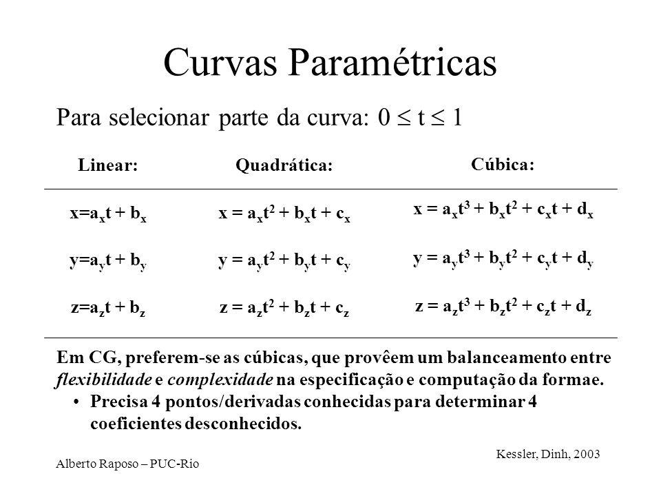 Alberto Raposo – PUC-Rio Curvas Paramétricas Para selecionar parte da curva: 0 t 1 Linear: x=a x t + b x y=a y t + b y z=a z t + b z Quadrática: x = a