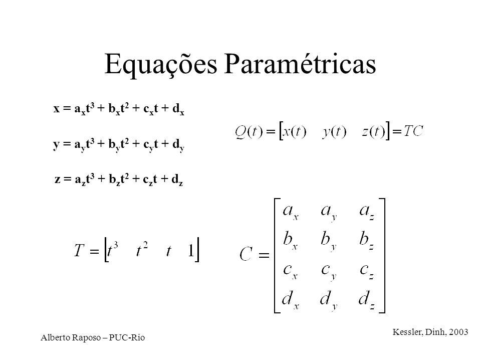 Alberto Raposo – PUC-Rio Equações Paramétricas x = a x t 3 + b x t 2 + c x t + d x y = a y t 3 + b y t 2 + c y t + d y z = a z t 3 + b z t 2 + c z t +