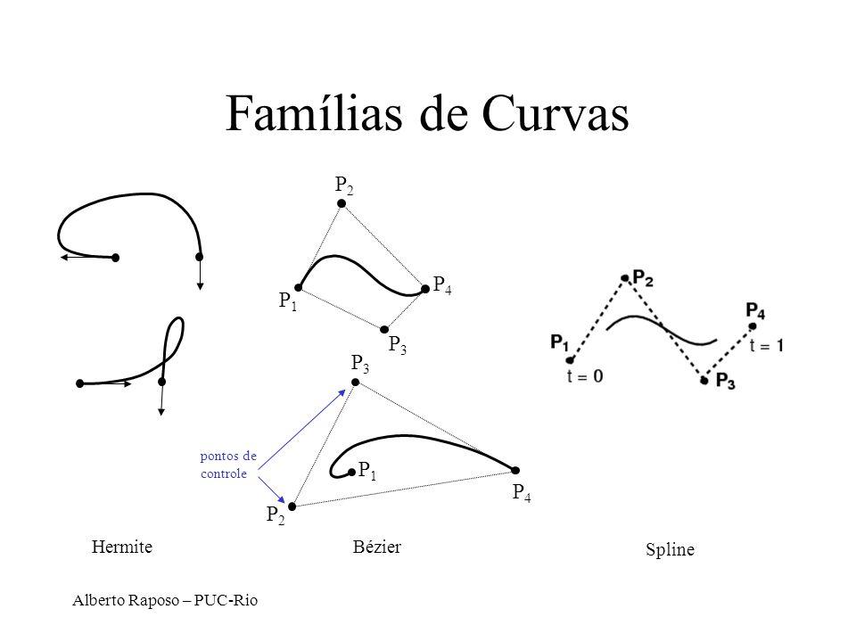 Alberto Raposo – PUC-Rio Famílias de Curvas Hermite P1P1 P2P2 P3P3 P4P4 P1P1 P2P2 P3P3 P4P4 Bézier pontos de controle Spline