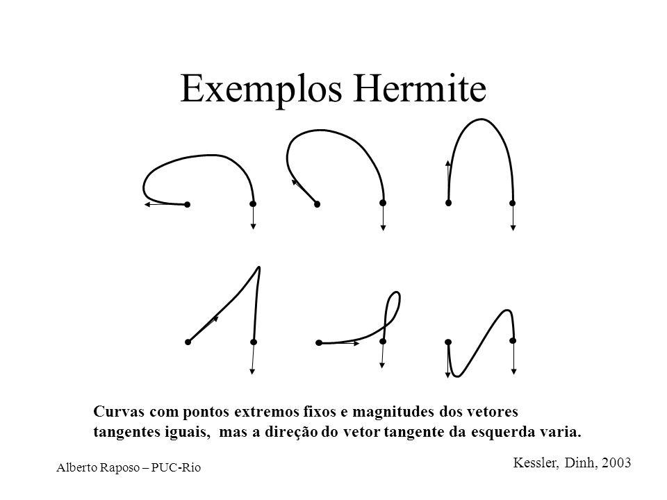 Alberto Raposo – PUC-Rio Exemplos Hermite Kessler, Dinh, 2003 Curvas com pontos extremos fixos e magnitudes dos vetores tangentes iguais, mas a direçã