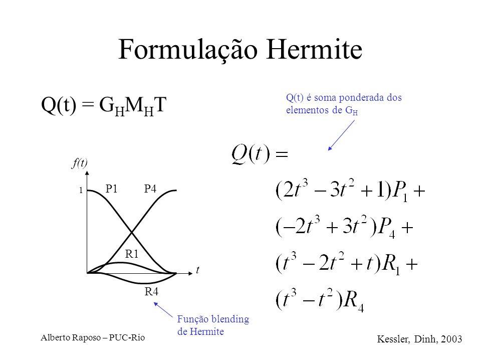 Alberto Raposo – PUC-Rio Formulação Hermite Kessler, Dinh, 2003 Q(t) = G H M H T t f(t) 1 P1P4 R1 R4 Q(t) é soma ponderada dos elementos de G H Função