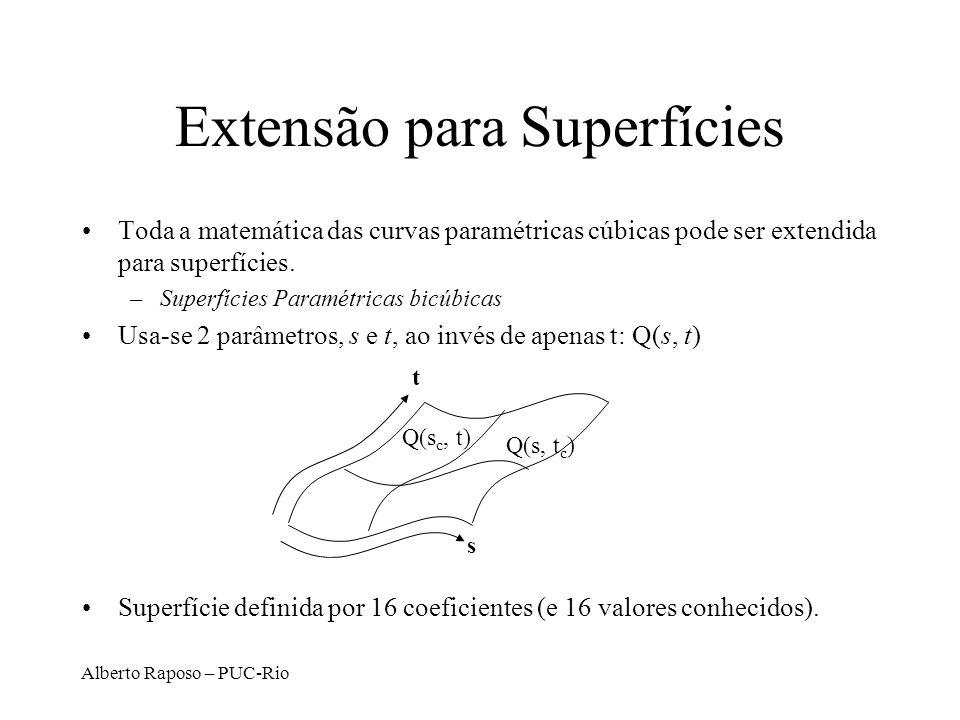 Alberto Raposo – PUC-Rio Extensão para Superfícies Toda a matemática das curvas paramétricas cúbicas pode ser extendida para superfícies. –Superfícies