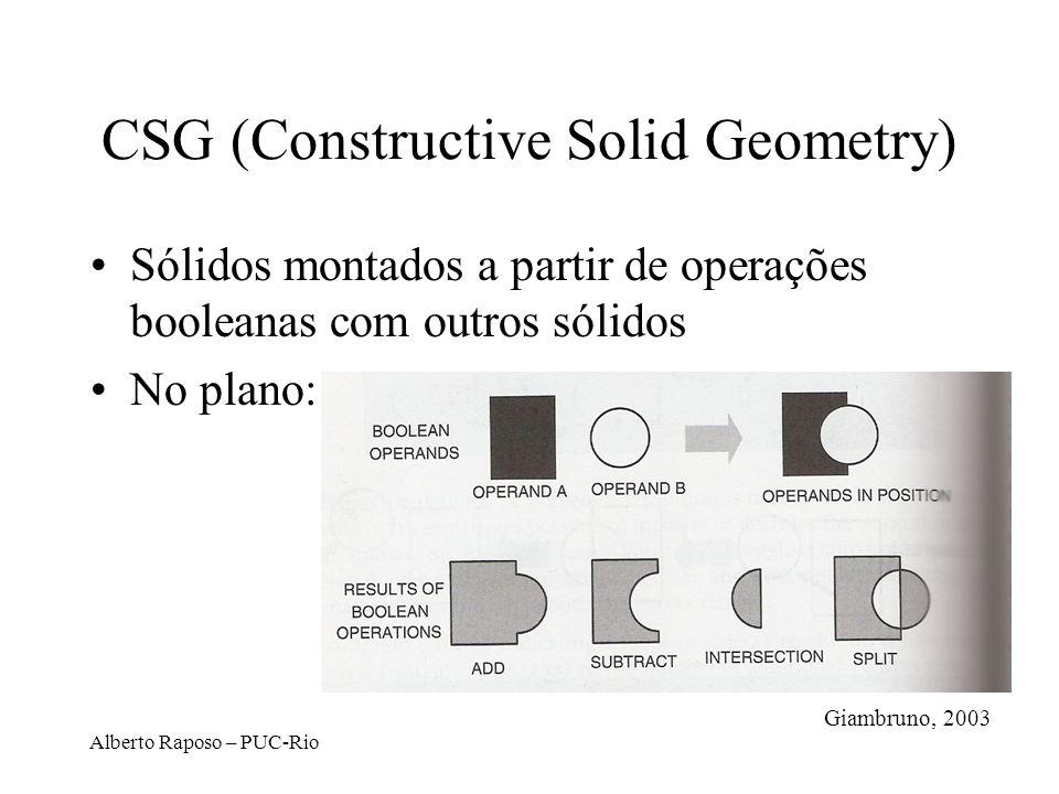 Alberto Raposo – PUC-Rio CSG (Constructive Solid Geometry) Sólidos montados a partir de operações booleanas com outros sólidos No plano: Giambruno, 20