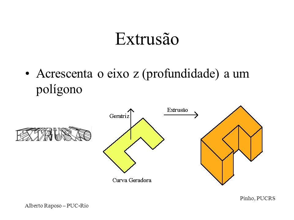 Alberto Raposo – PUC-Rio Extrusão Acrescenta o eixo z (profundidade) a um polígono Pinho, PUCRS