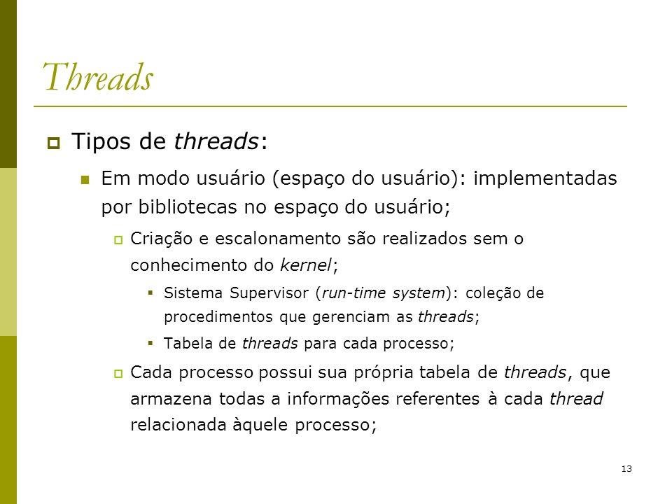 13 Threads Tipos de threads: Em modo usuário (espaço do usuário): implementadas por bibliotecas no espaço do usuário; Criação e escalonamento são real