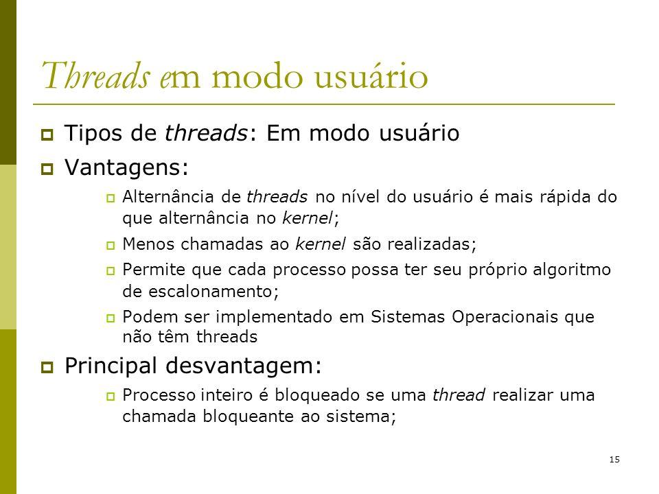 15 Threads em modo usuário Tipos de threads: Em modo usuário Vantagens: Alternância de threads no nível do usuário é mais rápida do que alternância no