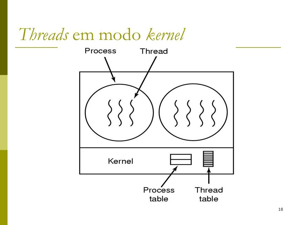 18 Threads em modo kernel