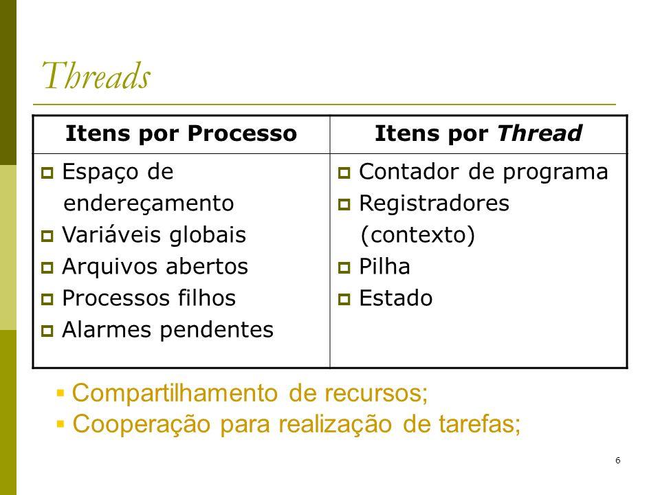 6 Threads Itens por ProcessoItens por Thread Espaço de endereçamento Variáveis globais Arquivos abertos Processos filhos Alarmes pendentes Contador de