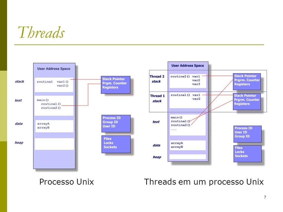 28 Threads em C PThreads PThread Join A rotina pthread_join() espera pelo término de uma thread específica for (i = 0; i < n; i++) pthread_create(&thread[i], NULL, (void *) slave, (void *) &arg); // código thread mestre for (i = 0; i < n; i++) pthread_join(thread[i], NULL);