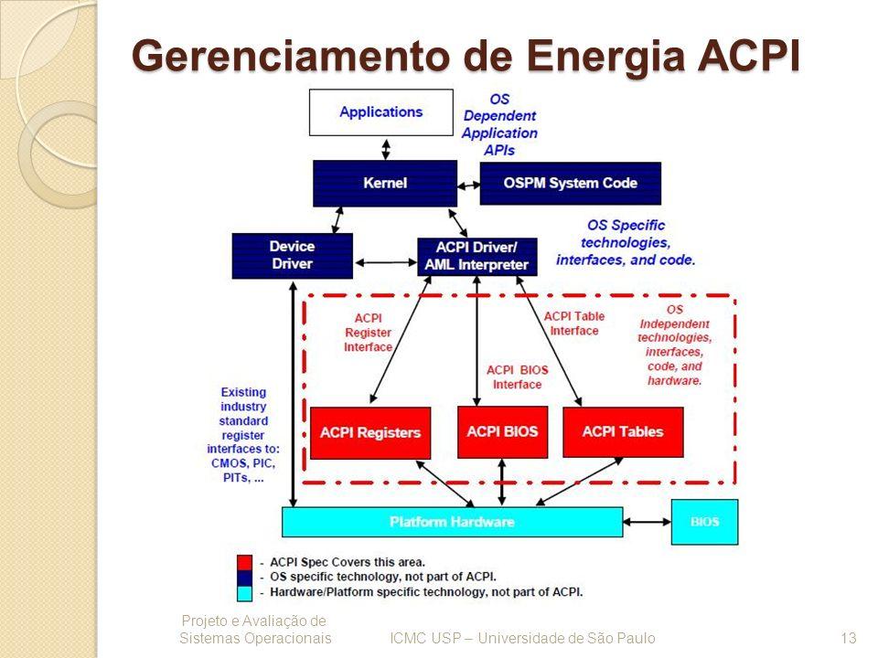 Gerenciamento de Energia ACPI Projeto e Avaliação de Sistemas Operacionais 13 ICMC USP – Universidade de São Paulo