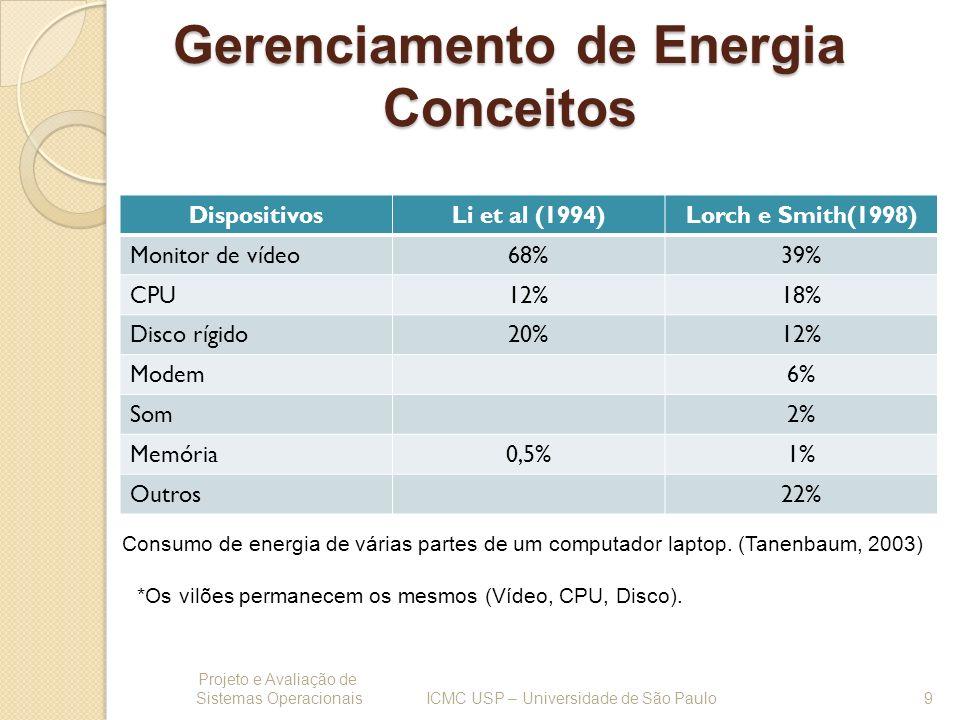 Gerenciamento de Energia Conceitos Projeto e Avaliação de Sistemas Operacionais 9 ICMC USP – Universidade de São Paulo Consumo de energia de várias pa
