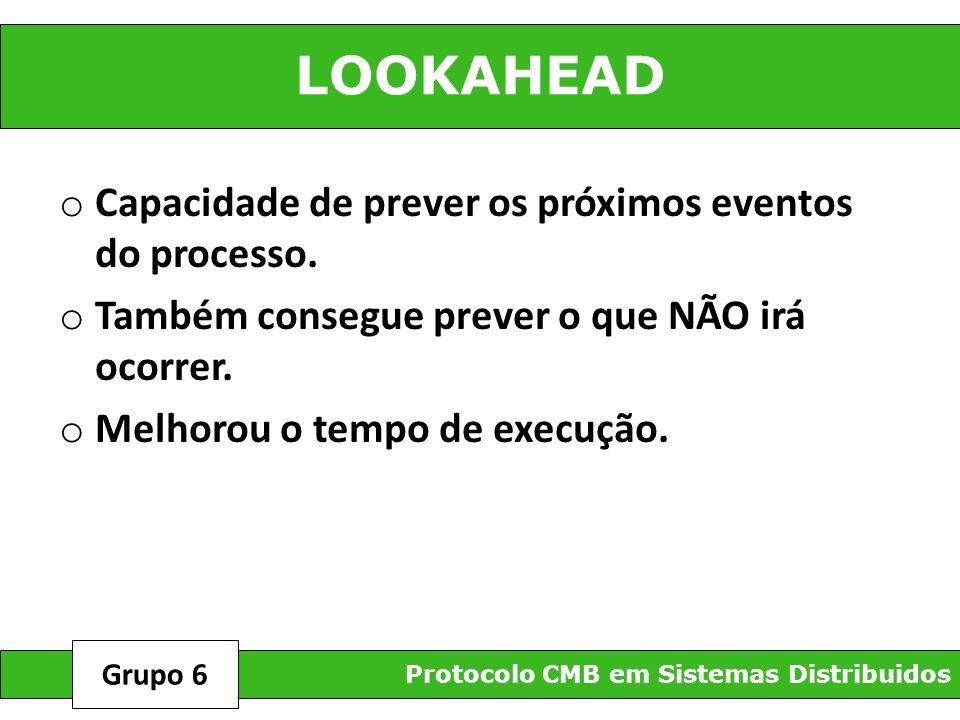 LOOKAHEAD Protocolo CMB em Sistemas Distribuidos Grupo 6 o Capacidade de prever os próximos eventos do processo. o Também consegue prever o que NÃO ir