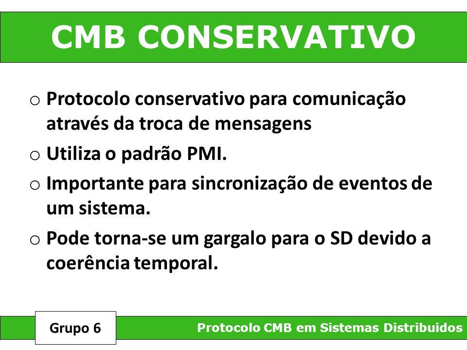 CMB CONSERVATIVO o Protocolo conservativo para comunicação através da troca de mensagens o Utiliza o padrão PMI. o Importante para sincronização de ev