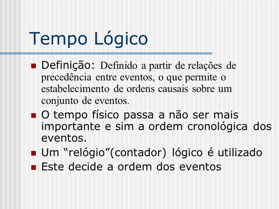 Tempo Lógico Definição: Definido a partir de relações de precedência entre eventos, o que permite o estabelecimento de ordens causais sobre um conjunt